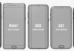 ប្រៀបធៀបទំហំស្មាតហ្វូន Galaxy S8 និង S8 Plus ជាមួយ Galaxy S6, S7, Note 7 និង iPhone 7