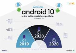 Nokia 9 Pureview អាចនឹងអាប់ដេតទៅកាន់ប្រព័ន្ធប្រតិបត្តិការ Android 10 ឆាប់ៗនេះ