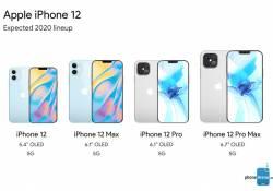 លោក Jeff Pu អ្នកវិភាគរបស់ MacRumors បានទម្លាយព័ត៌មានថា iPhone 12 នឹងមានតម្លៃ $749